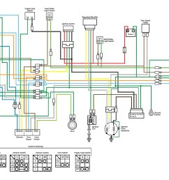 honda wave 125 engine diagram gy6 150cc engine diagram gy6 ignition wiring diagram 150cc gy6 engine wiring diagram [ 2517 x 1656 Pixel ]