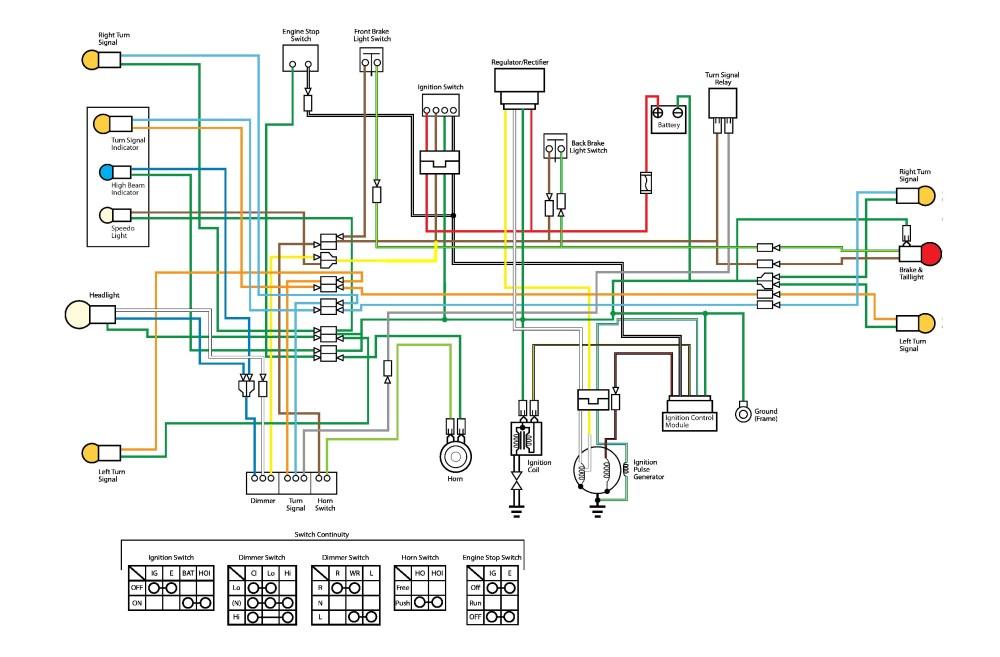 medium resolution of honda wave 125 engine diagram gy6 150cc engine diagram gy6 ignition wiring diagram 150cc gy6 engine wiring diagram