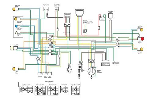 small resolution of honda wave 125 engine diagram gy6 150cc engine diagram gy6 ignition wiring diagram 150cc gy6 engine wiring diagram