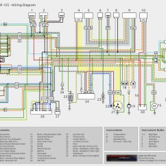 Honda Xrm Wiring Diagram Cucv M1009 Aprilia Rs 125 Window Wire 2001