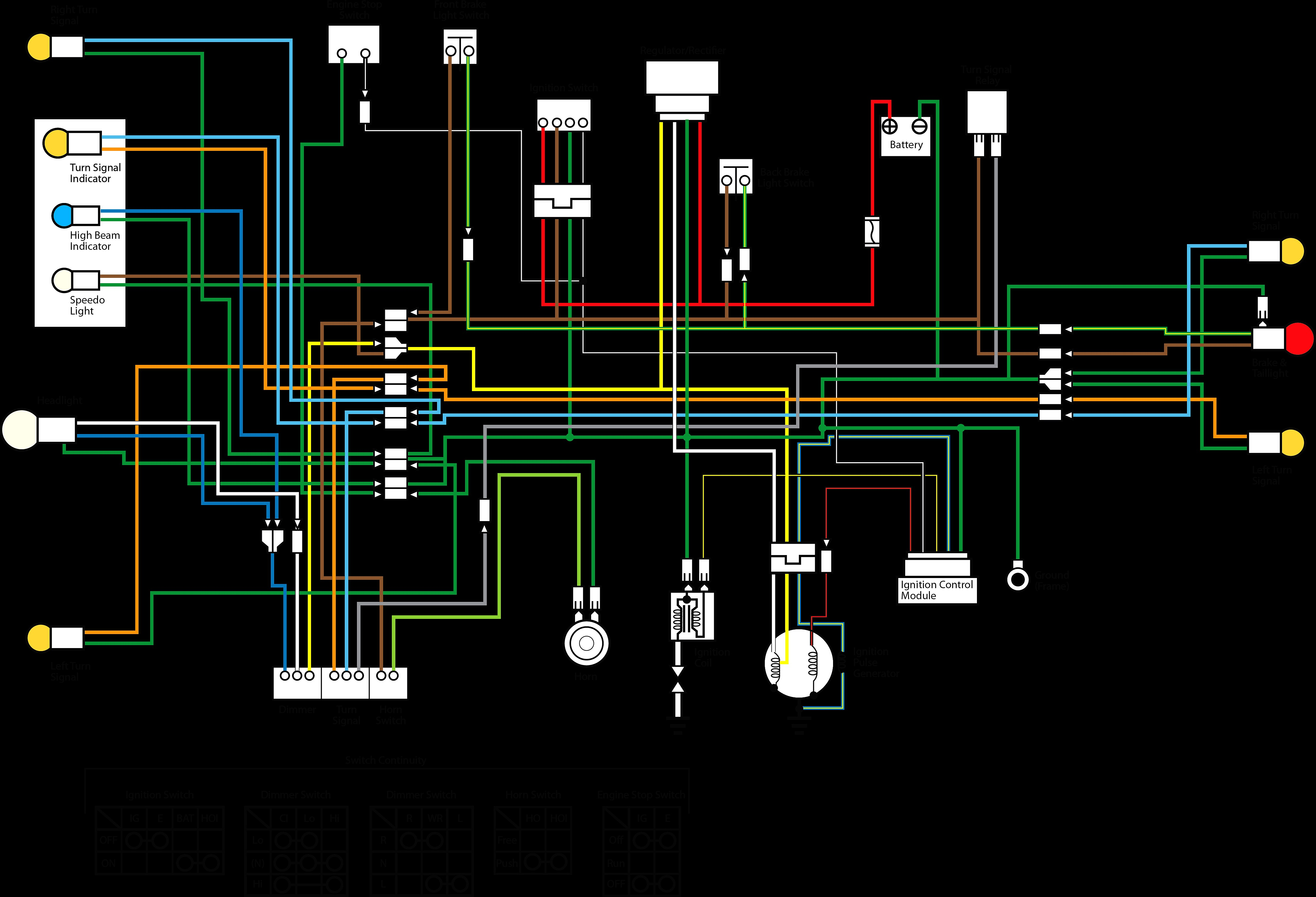 Wiring Diagram Xrm 125