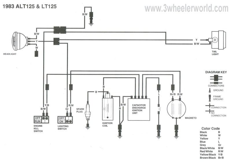 Honda Xrm Motorcycle Wiring Diagram