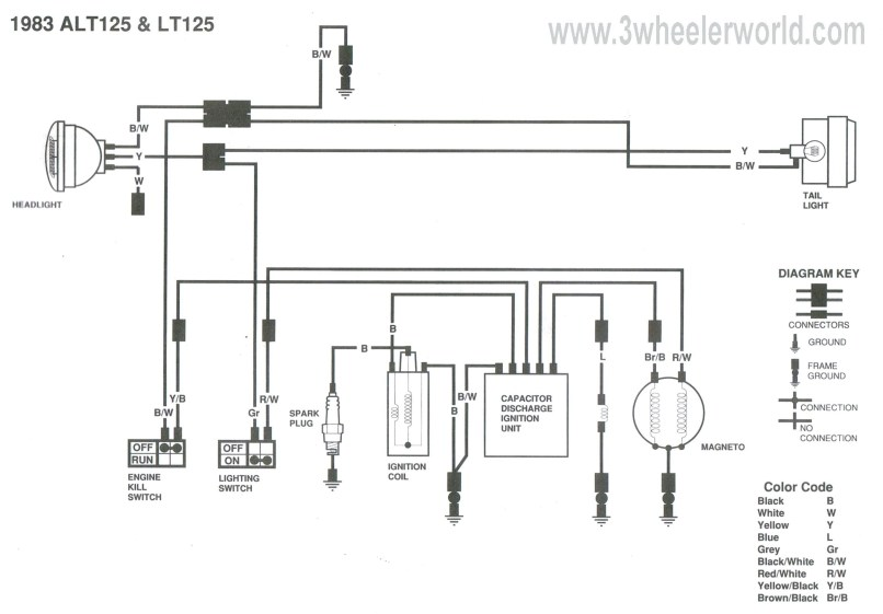 🏆 [diagram in pictures database] honda xrm headlight wiring diagram just  download or read wiring diagram - online.casalamm.edu.mx  complete diagram picture database