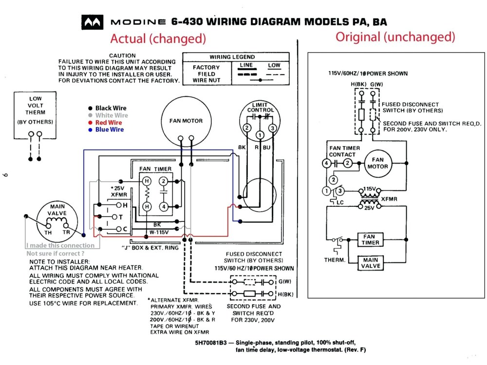 medium resolution of chromalox wiring diagram wiring diagrams value chromalox dts haz wiring diagram chromalox wiring diagram