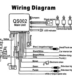 for car alarm wiring diagram wiring diagrams konsultimetrik car alarm wiring diagrams wiring diagram query car [ 3200 x 2400 Pixel ]