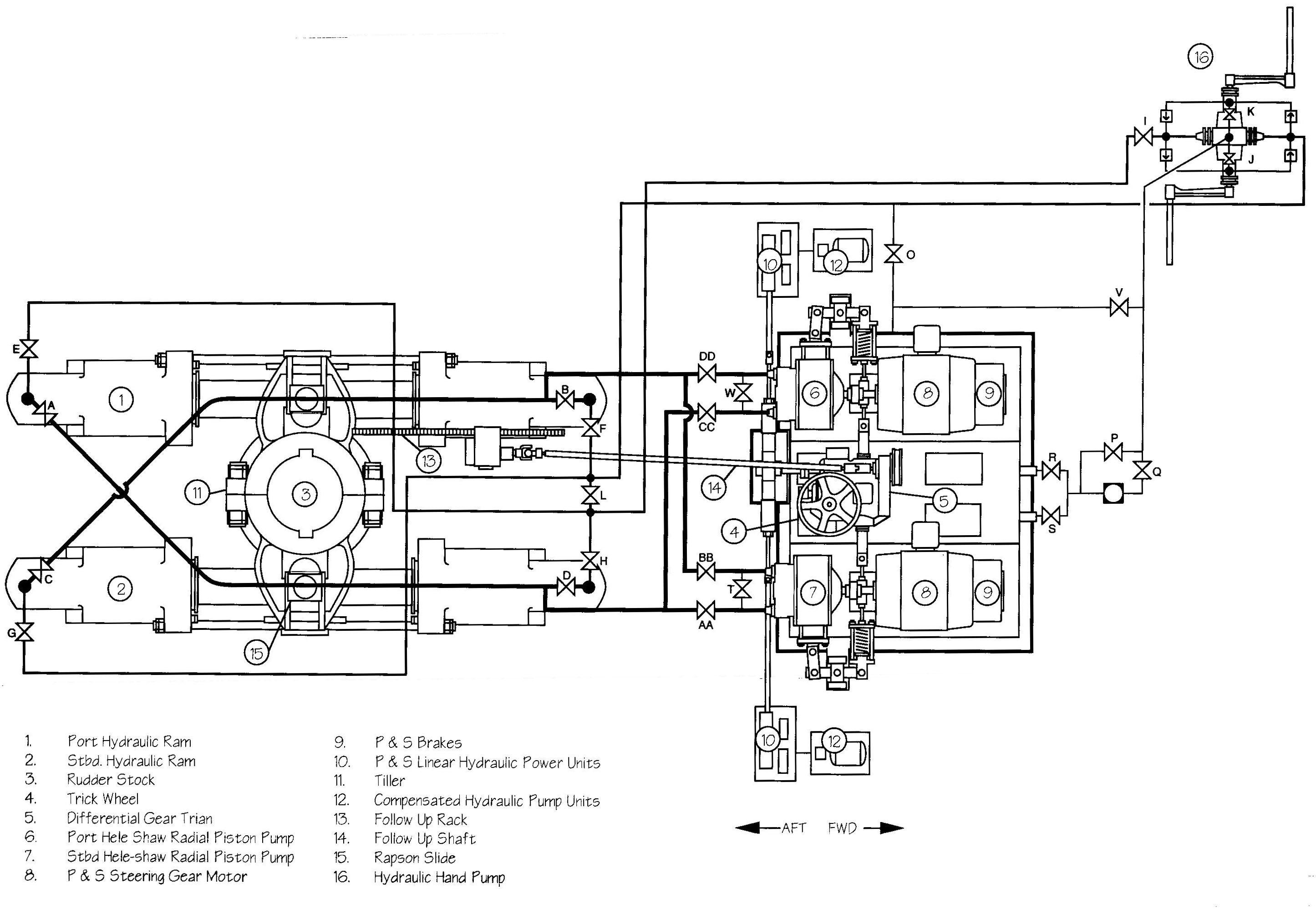 Hydraulic Pump Diagram Elegant Emergency Door Release