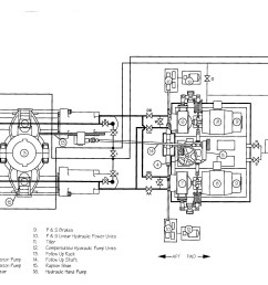 hydraulic pump diagram tsps engineering manual of hydraulic pump diagram monarch hydraulic pump wiring diagram wiring [ 2891 x 2020 Pixel ]