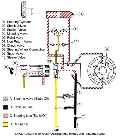 small resolution of 1965 mustang steering wheel wiring diagram wiring diagram sheet1965 mustang steering wheel wiring diagram wiring library