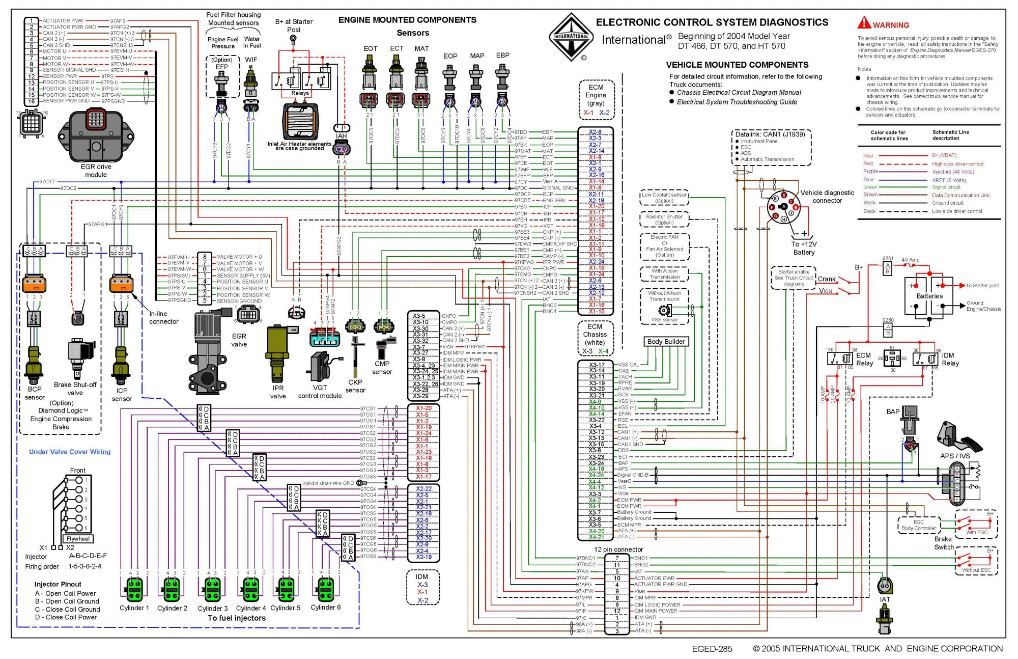 hight resolution of navistar maxxforce dt engine diagrams wiring diagram expert international 466t engine coolant diagram