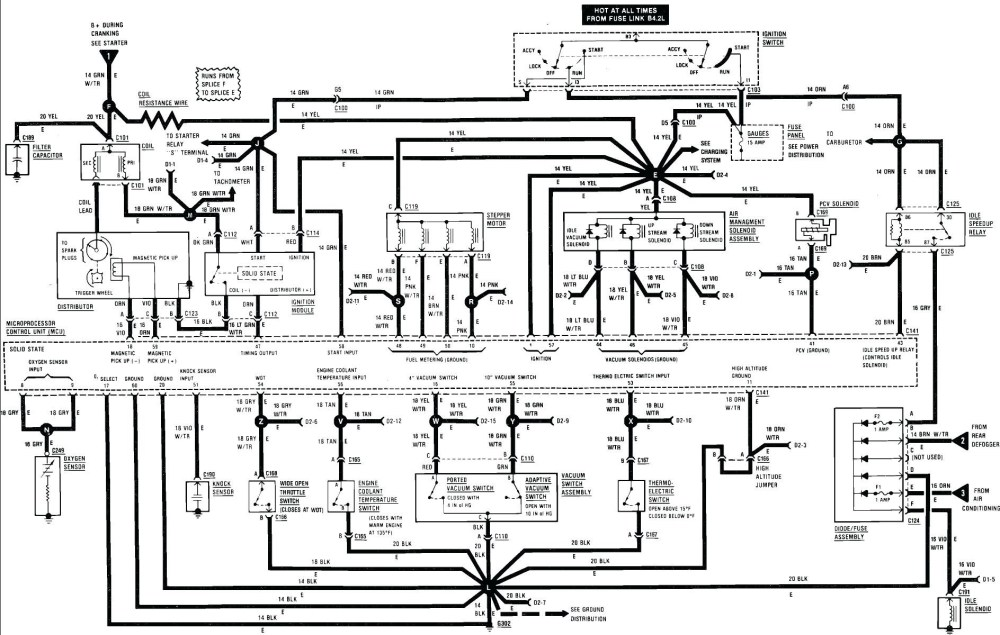 medium resolution of 1986 cj7 wiring harness diagram