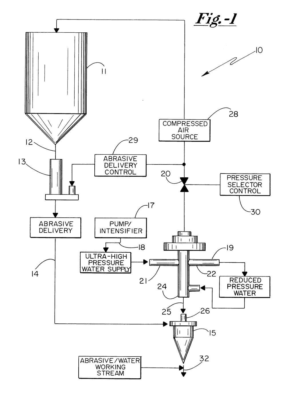 medium resolution of jet boat engine diagram water jet machining schematic diagram google search of jet boat engine diagram