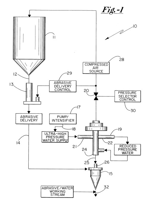 small resolution of jet boat engine diagram water jet machining schematic diagram google search of jet boat engine diagram