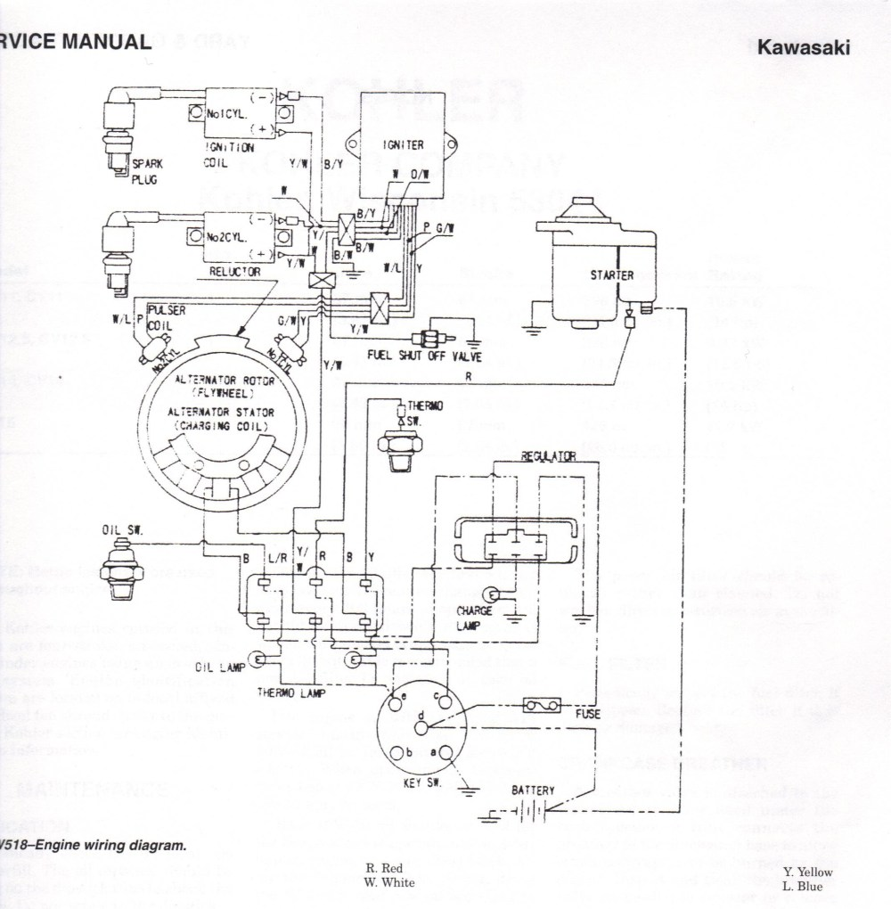 medium resolution of magnificent derbi senda wiring diagram image collection electrical