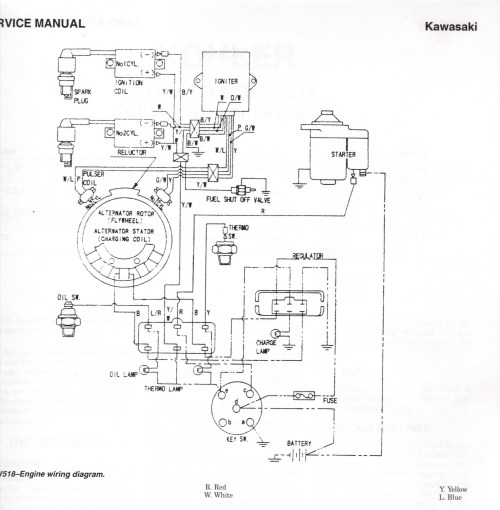 small resolution of magnificent derbi senda wiring diagram image collection electrical