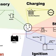 Kohler Engine Charging System Diagram Utility Trailer Wire 20 Hp Wiring Cushman 22