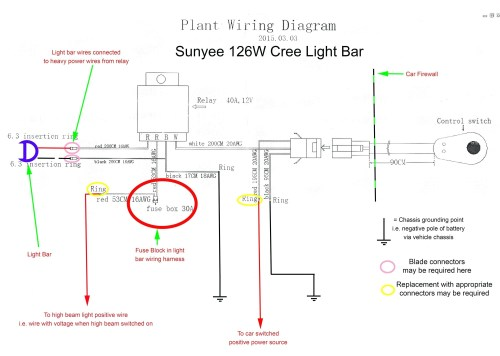 small resolution of led tube light wiring diagram elegant convert fluorescent to led wiring diagram diagram of led tube