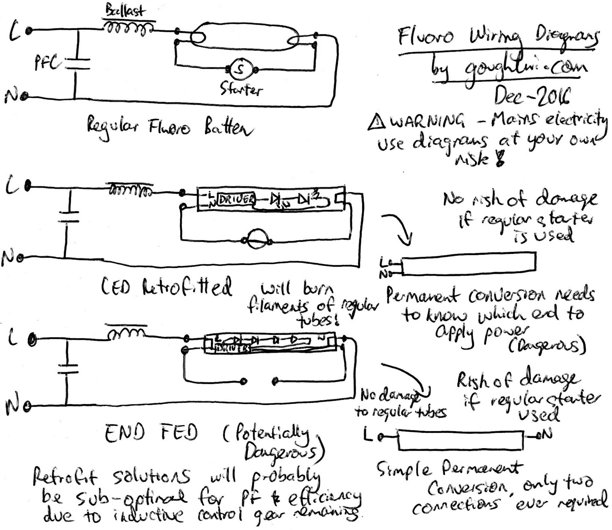 hight resolution of led tube light wiring diagram wiring diagram for led tube lights luxury charming t8 led wiring