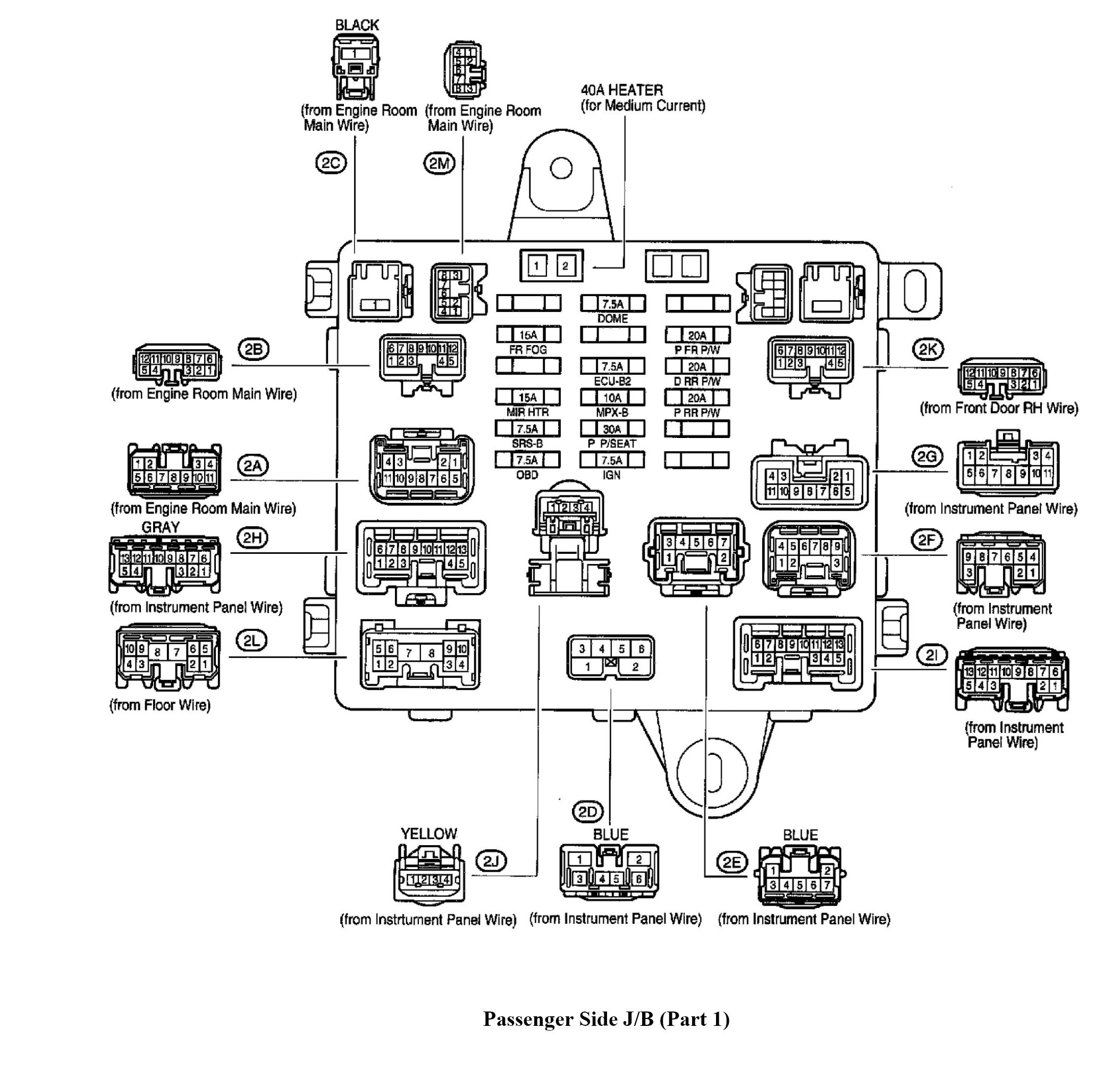 Fuse Diagram For 1994 Lexu Es300