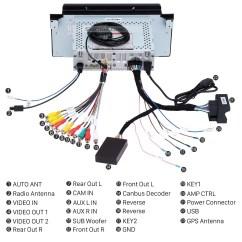 Bmw X5 E53 Wiring Diagram 2000 Honda Civic Ex Light My