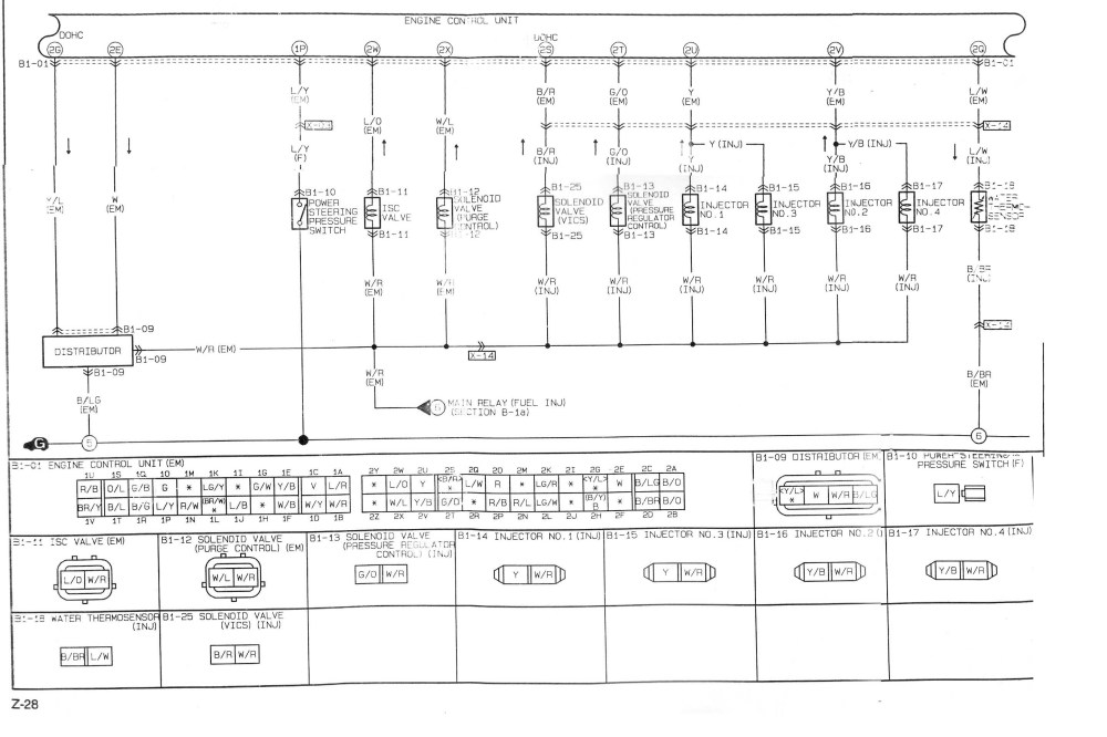 medium resolution of wiring diagram mazda 323 wiring diagram mega mazda 323 1993 wiring diagram