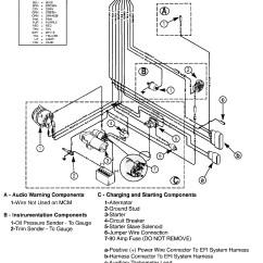 2003 Jaguar S Type Wiring Diagram 2007 Honda Civic Fuse Box X V6 Engine Auto