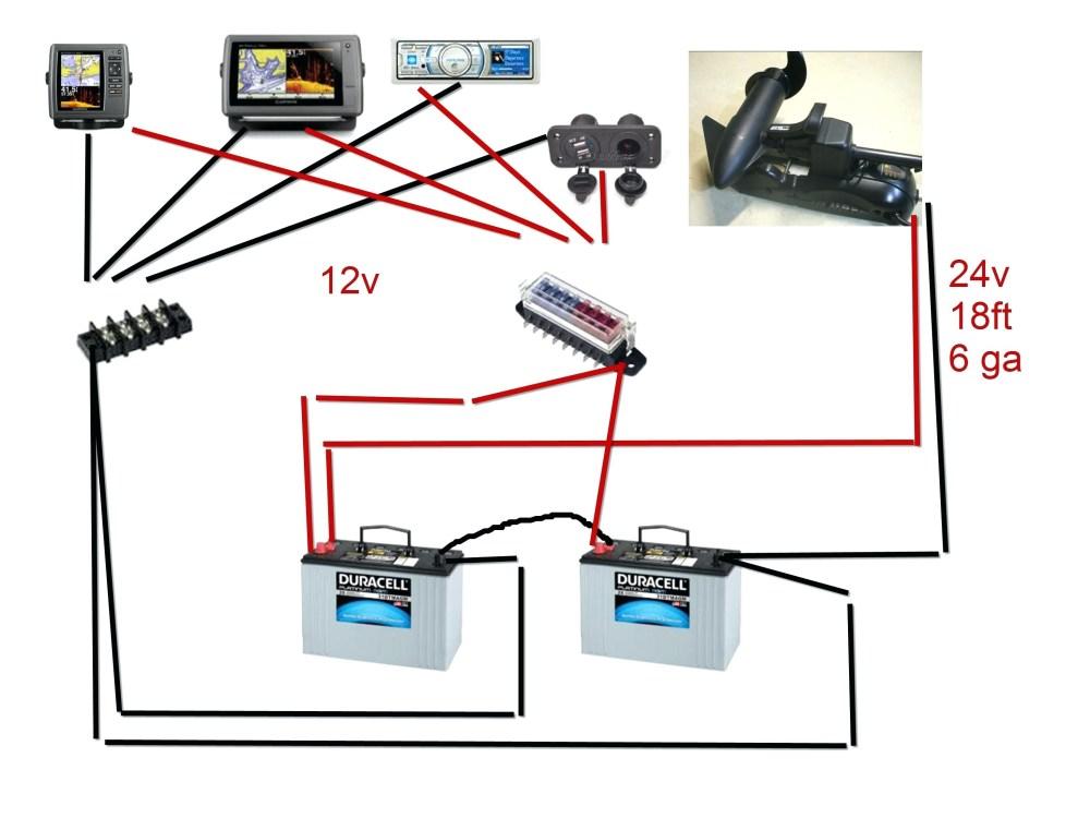 medium resolution of minn kota battery charger wiring diagram stunning 36 volt trolling motor wiring diagram contemporary of minn