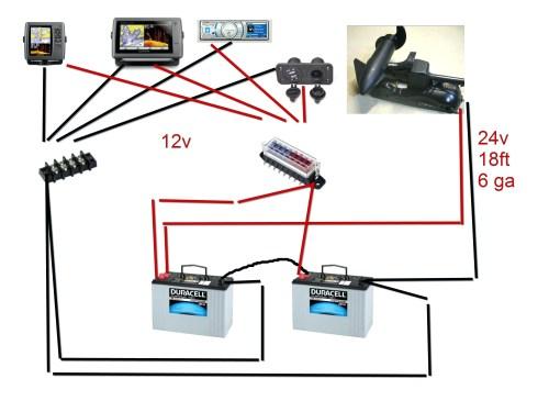small resolution of wrg 4948 minn kota 36 volt battery wiring diagram minn kota battery wiring diagram 36