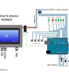 modbus rs485 wiring diagram nnj kickernight de u2022rs485 rj45 wiring diagram wiring library rh 86 [ 3188 x 2434 Pixel ]