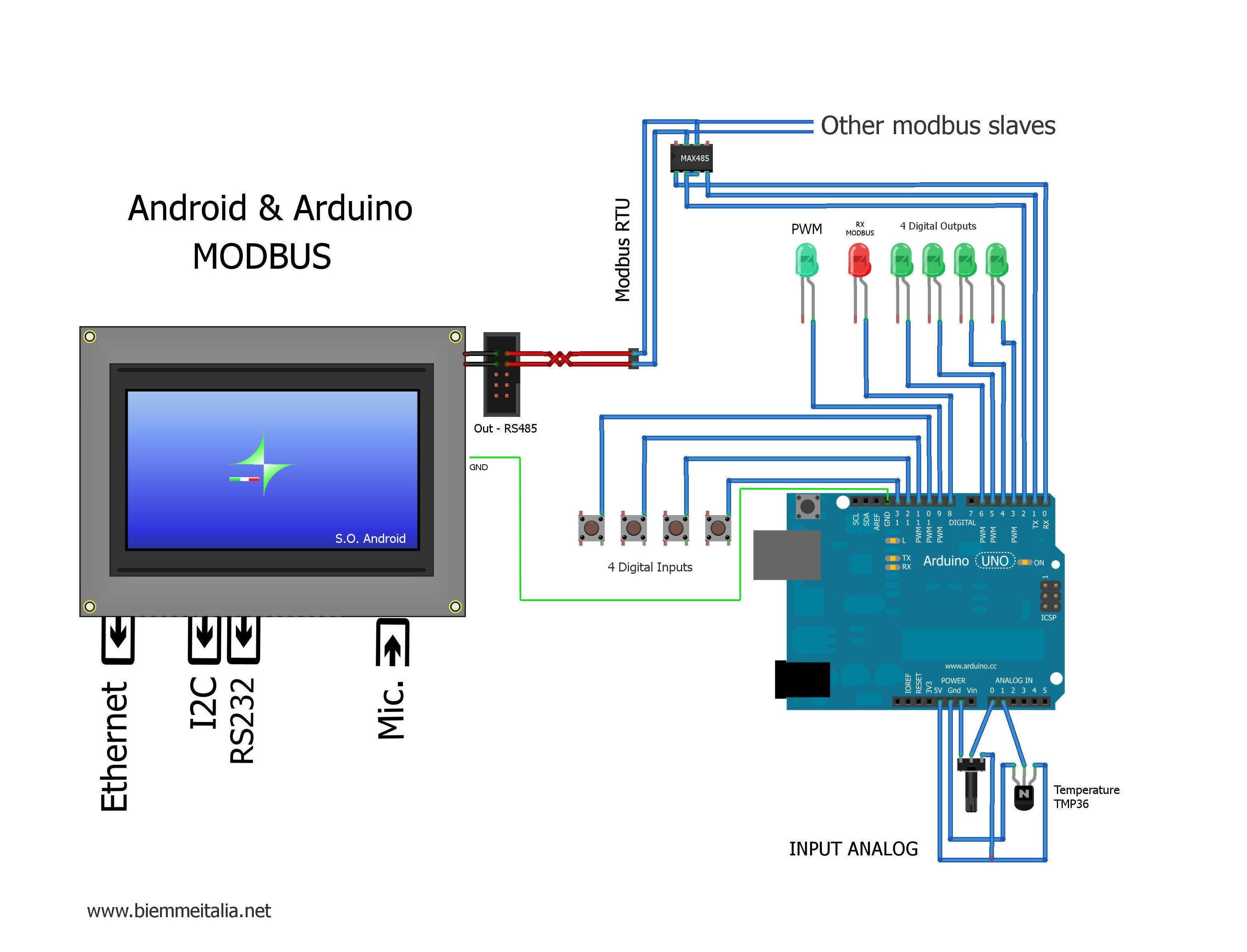 modbus rs485 wiring diagram alternator parts rj45 library my rh detoxicrecenze com rtu master slave