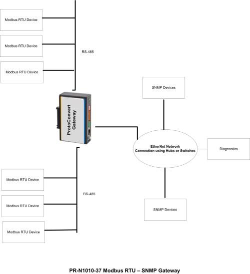 small resolution of modbus rs485 wiring diagram modbus rtu to snmp gateway
