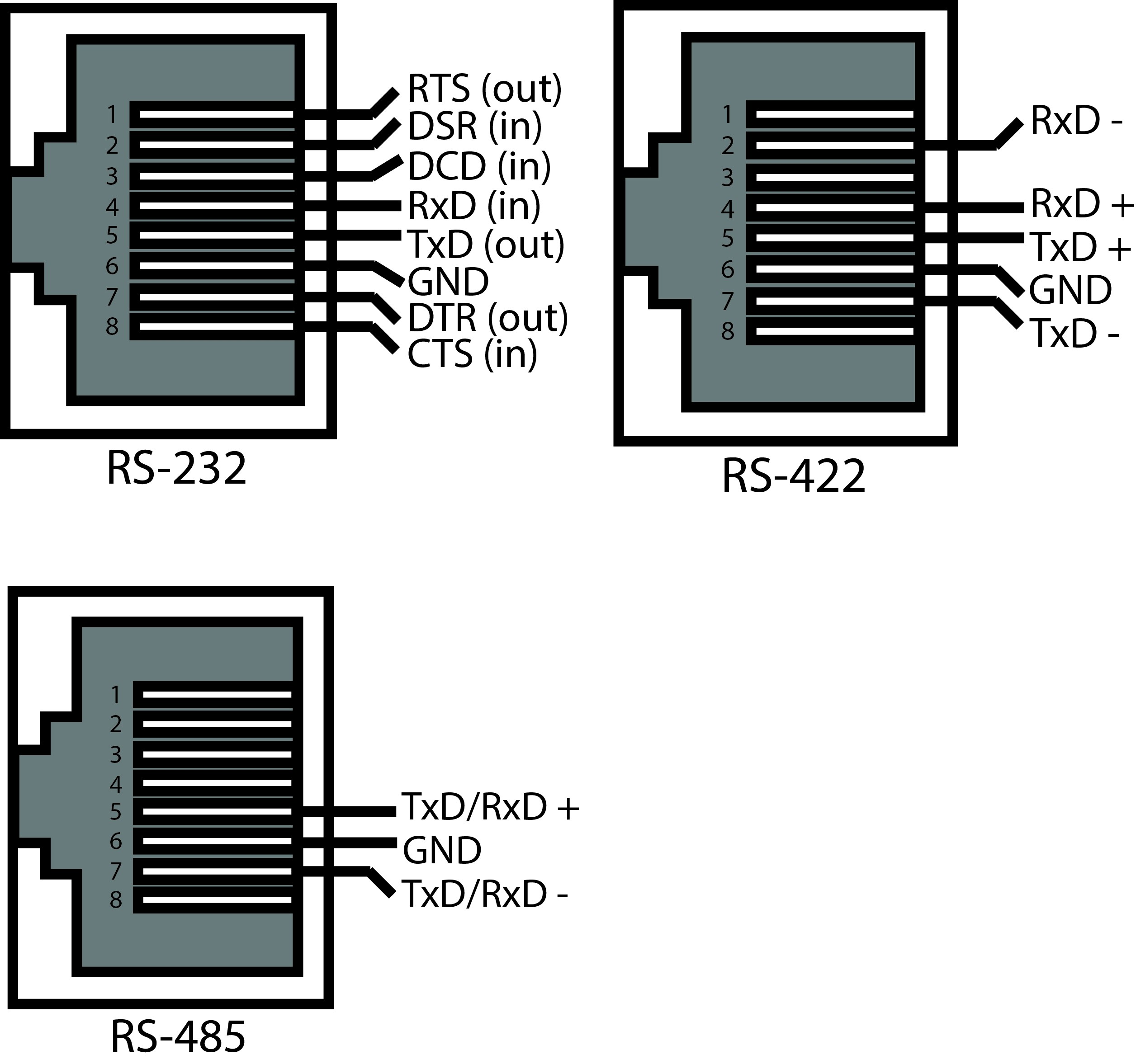 rs485 4 wire connection diagram