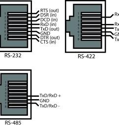 communication modbus db9 wiring wiring diagram communication modbus db9 wiring [ 2512 x 2354 Pixel ]
