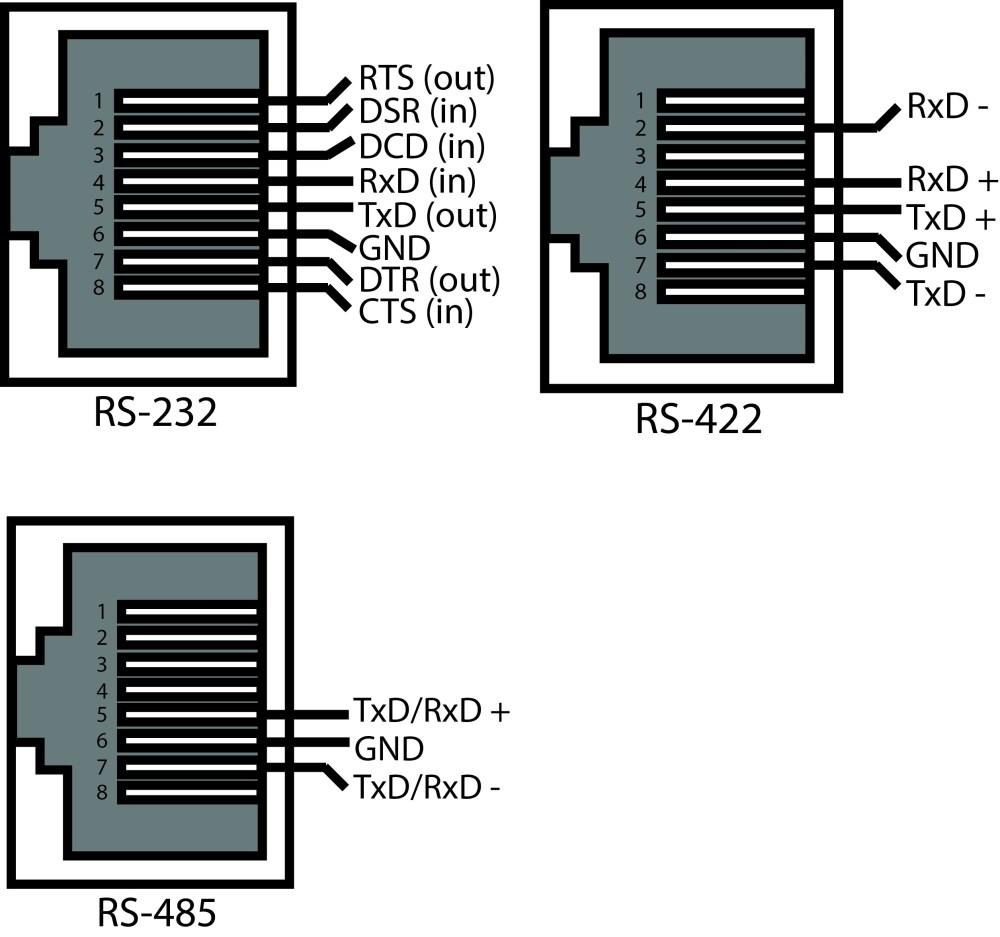 medium resolution of communication modbus db9 wiring wiring diagram communication modbus db9 wiring