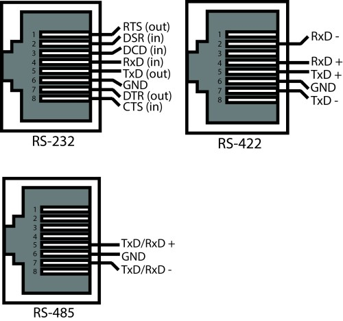 small resolution of communication modbus db9 wiring wiring diagram communication modbus db9 wiring
