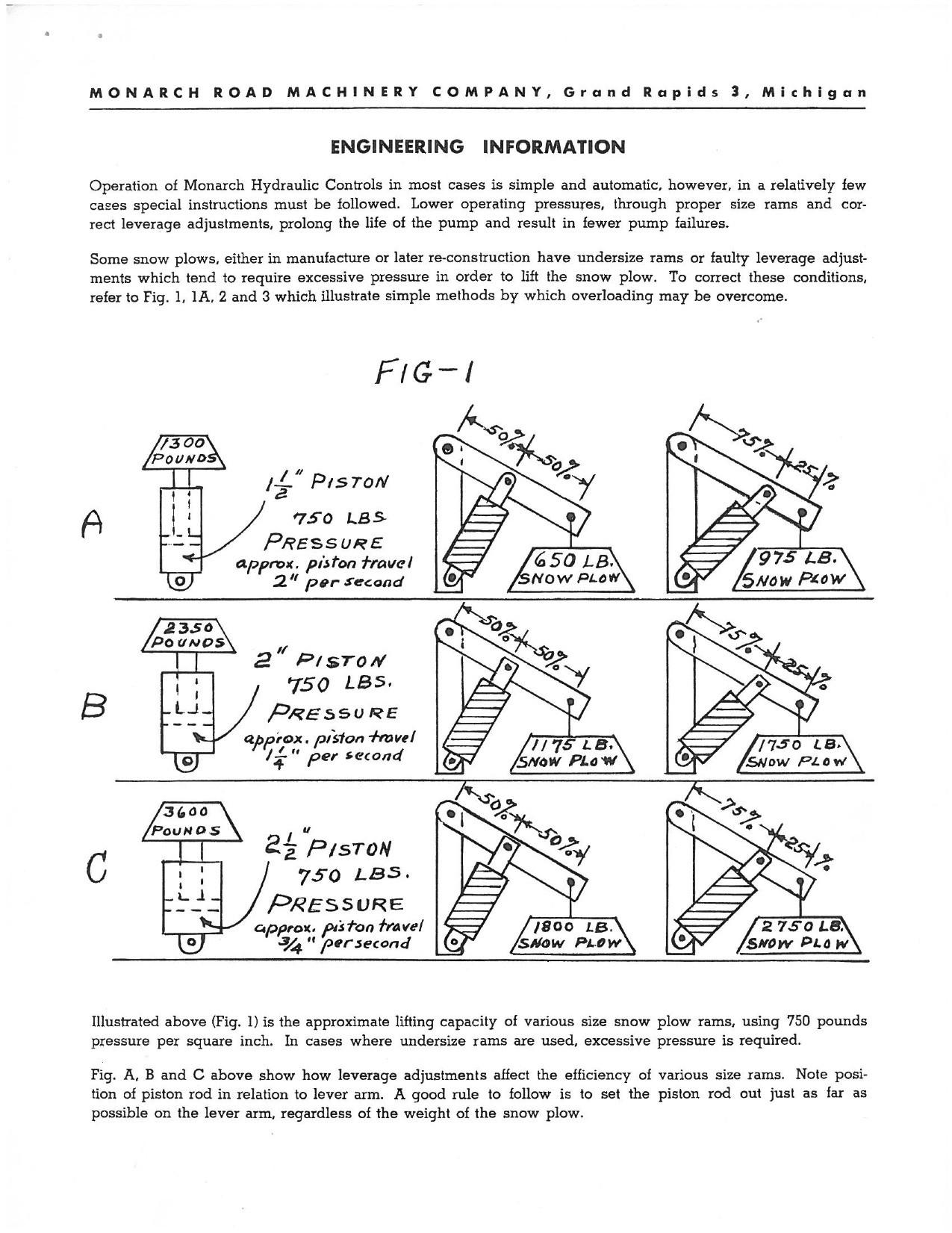 hight resolution of monarch hydraulic pump wiring diagram monarch hy lo hydraulic brochure of monarch hydraulic pump wiring diagram