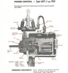 hydraulic monarch hydraulic pump wiring diagram my wiring diagram on hydraulic pump bracket diagram  [ 1275 x 1651 Pixel ]