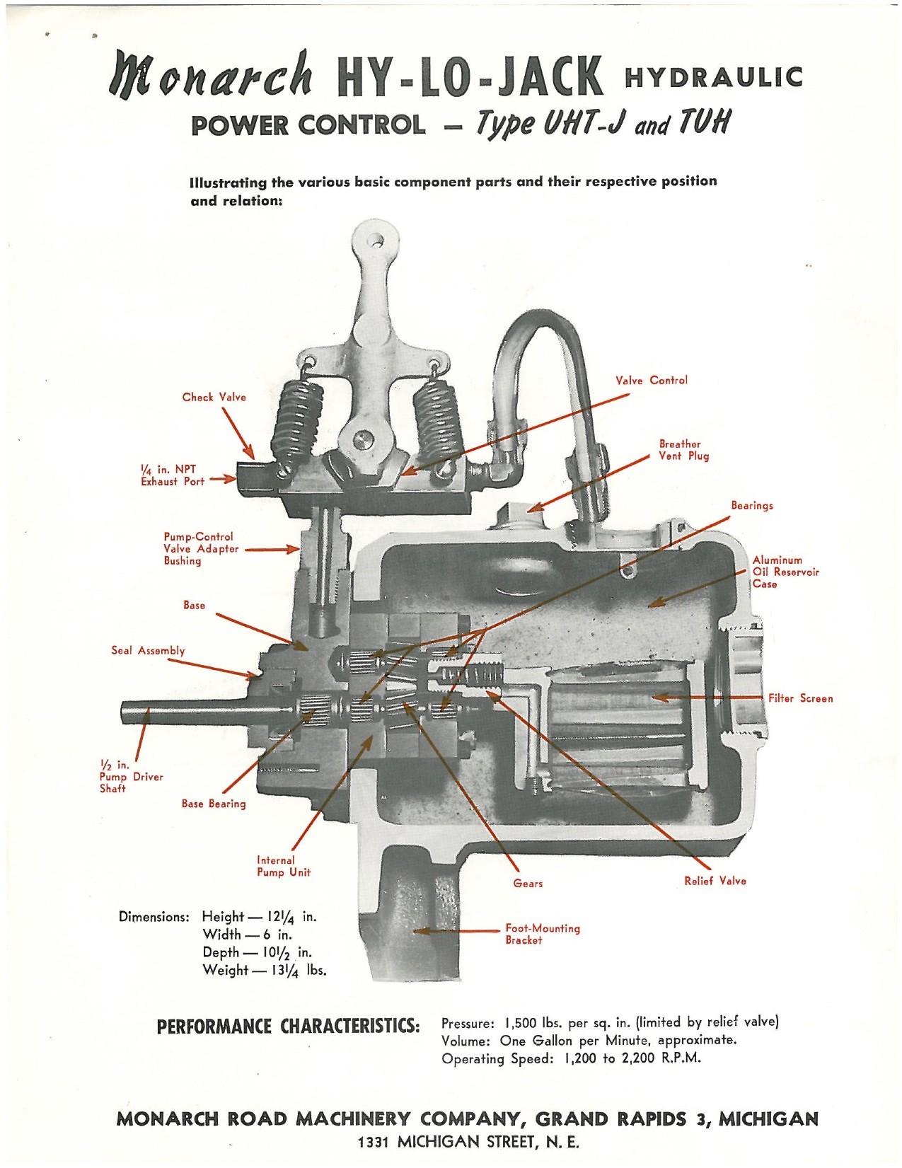 hight resolution of  hydraulic monarch hydraulic pump wiring diagram my wiring diagram on hydraulic pump bracket diagram