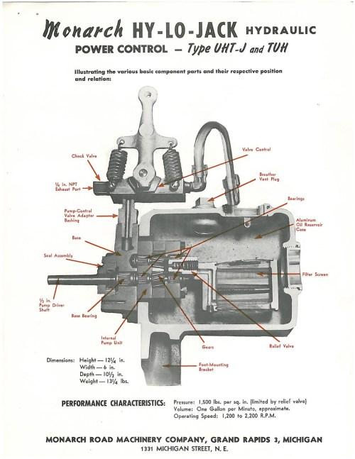 small resolution of  hydraulic monarch hydraulic pump wiring diagram my wiring diagram on hydraulic pump bracket diagram