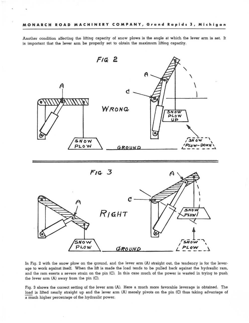 medium resolution of monarch hydraulic pump wiring diagram monarch hy lo hydraulic brochure of monarch hydraulic pump wiring diagram