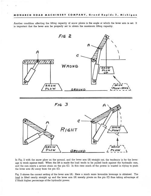 small resolution of monarch hydraulic pump wiring diagram monarch hy lo hydraulic brochure of monarch hydraulic pump wiring diagram