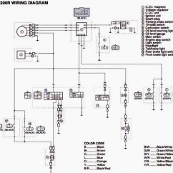 Motorcycle Brake Light Switch Wiring Diagram Vaillant Eco Plus Harness Library