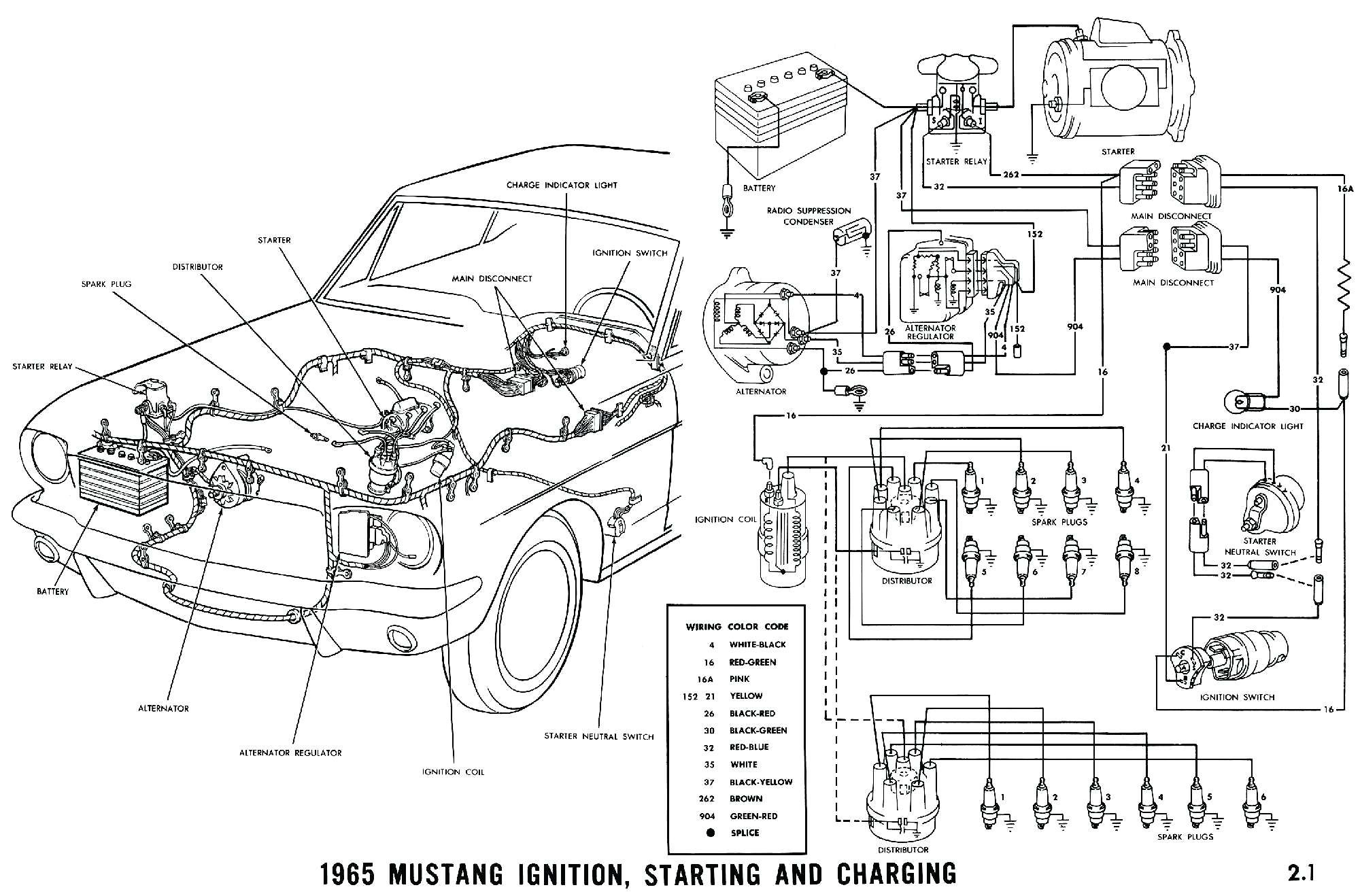 Cd 70 Motorcycle Wiring Diagram