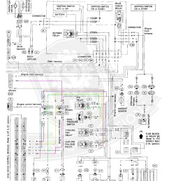 300zx z32 wiring diagrams enthusiast wiring diagrams u2022 rh rasalibre co z32 maf wiring fuse box [ 1515 x 2194 Pixel ]