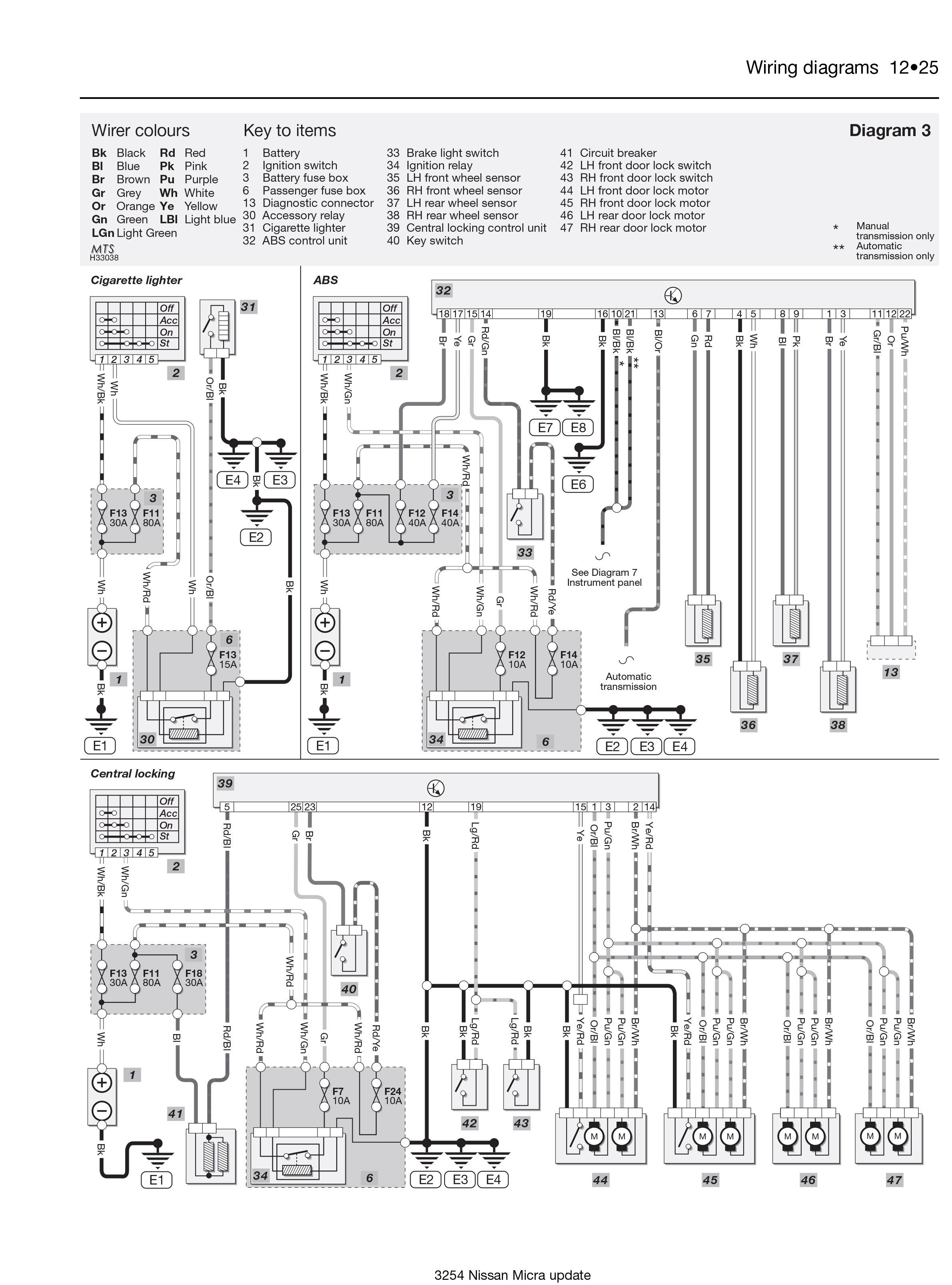 autozone wiring diagrams room setup diagram nissan micra engine repair guides