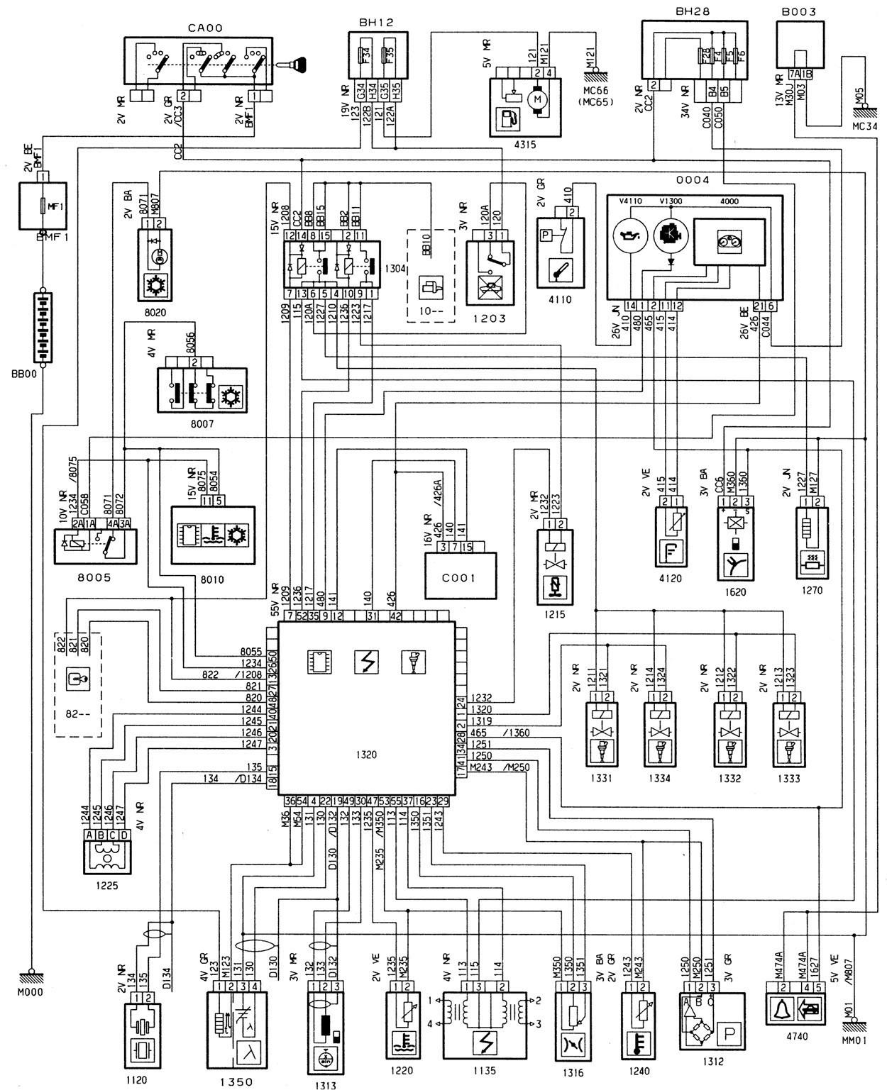 Peugeot 206 Engine Diagram Wiring Diagram Peugeot 206