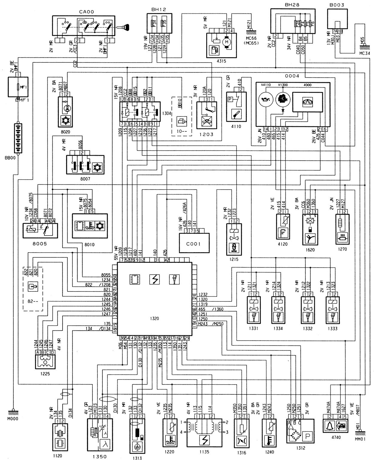 hight resolution of peugeot engine wiring diagram wiring diagram show peugeot engine diagrams