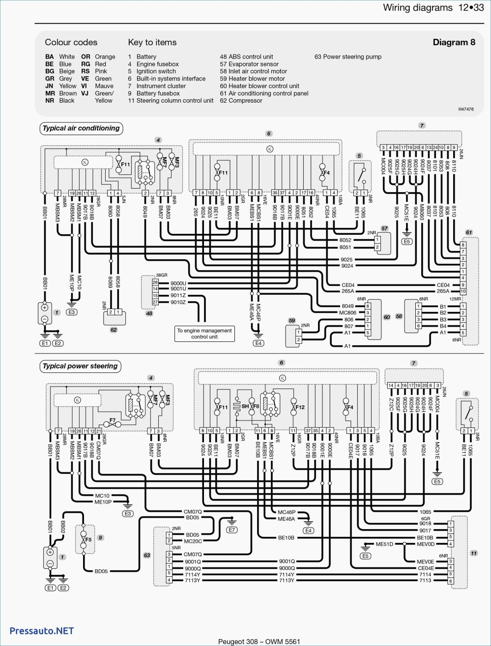 medium resolution of peugeot audio wiring diagram wiring diagram paper stereo wiring diagram peugeot 206
