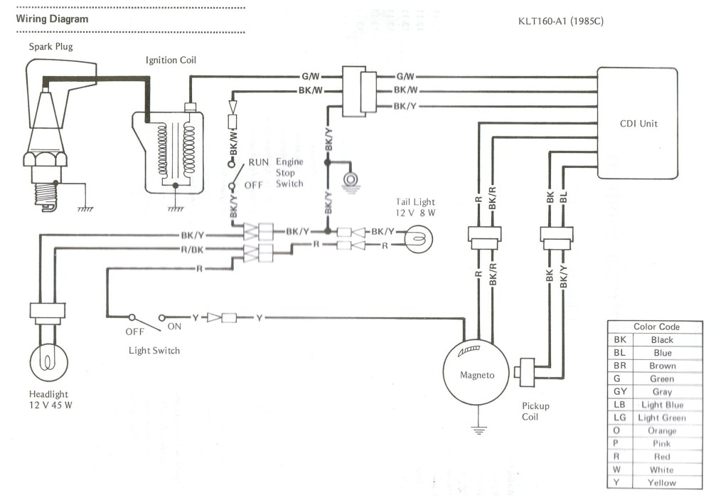 medium resolution of polaris predator wiring diagram wiring diagram 2007 polaris 90 wiring diagram polaris 90 wiring diagram