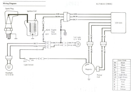 small resolution of polaris predator wiring diagram wiring diagram 2007 polaris 90 wiring diagram polaris 90 wiring diagram