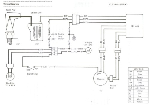 small resolution of polaris predator wiring diagram wiring diagram 2006 polaris predator 90 wiring diagram